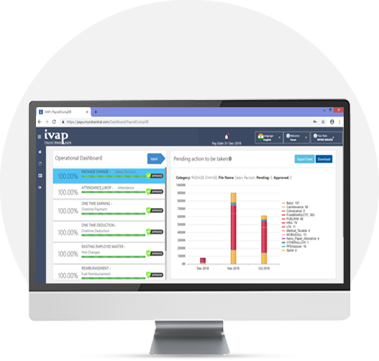 Dashboards of Payroll Processing Software